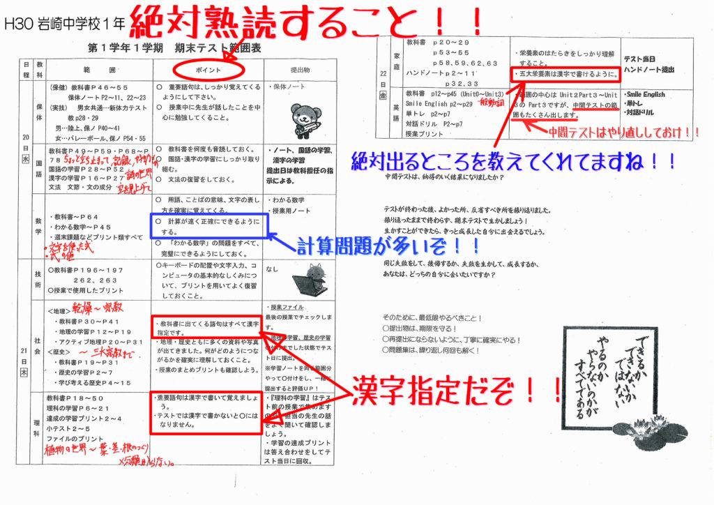 H30 岩崎中学校1年 1学期期末 テスト範囲表