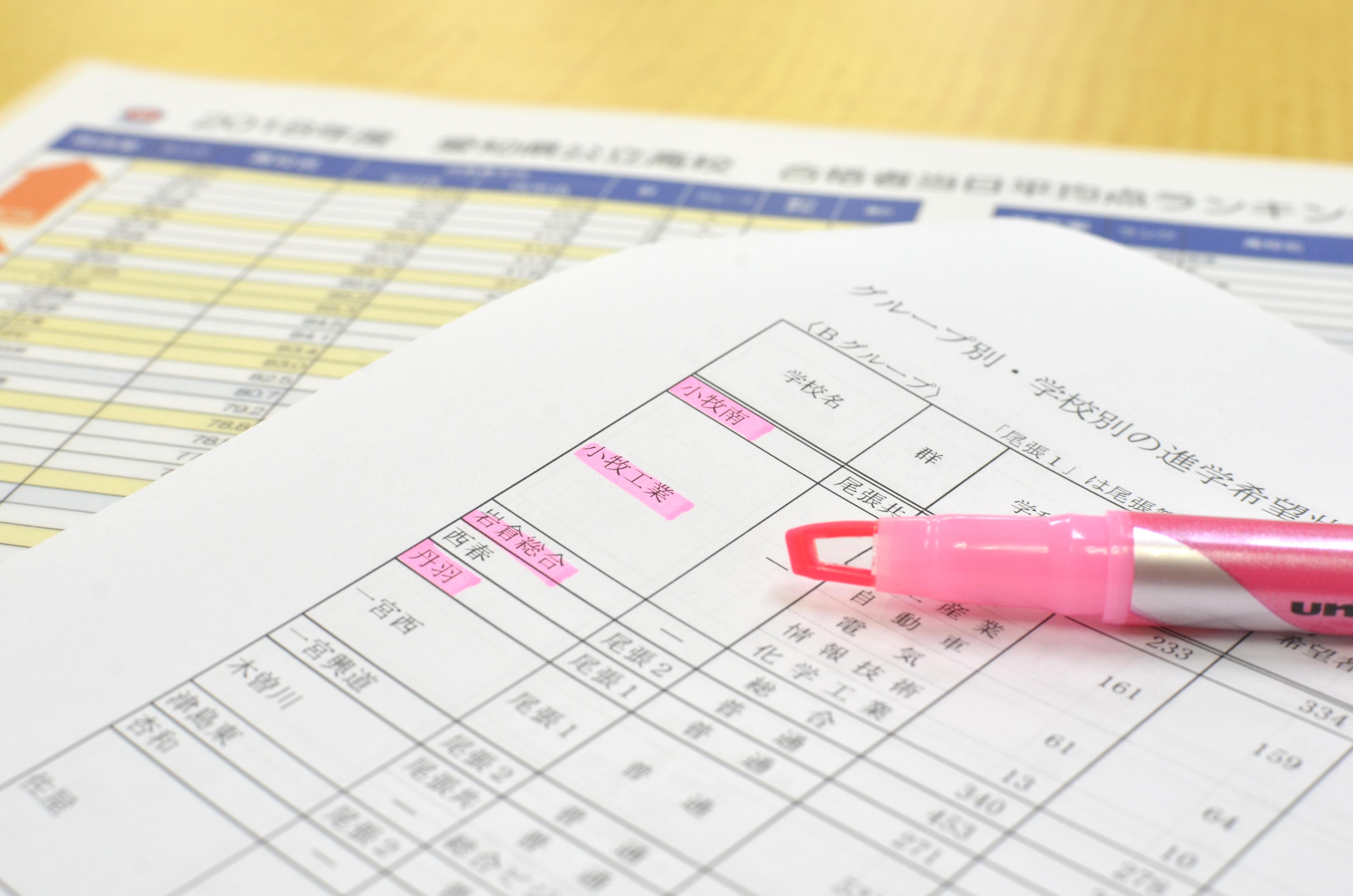 2018 愛知県公立高校 倍率