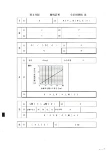 2019愛知県公立高校B理科模範解答