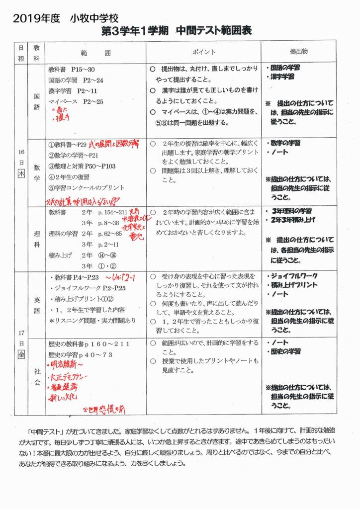 2019 小牧中学校 3年1学期中間テスト範囲