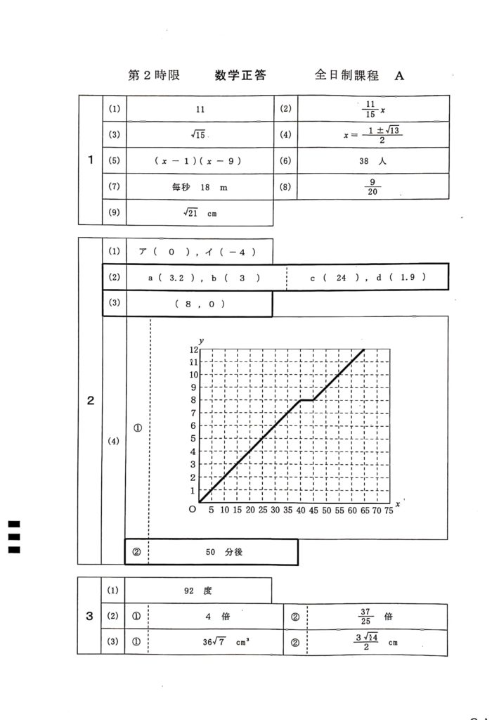 2020公立高校A 数学 模範解答例