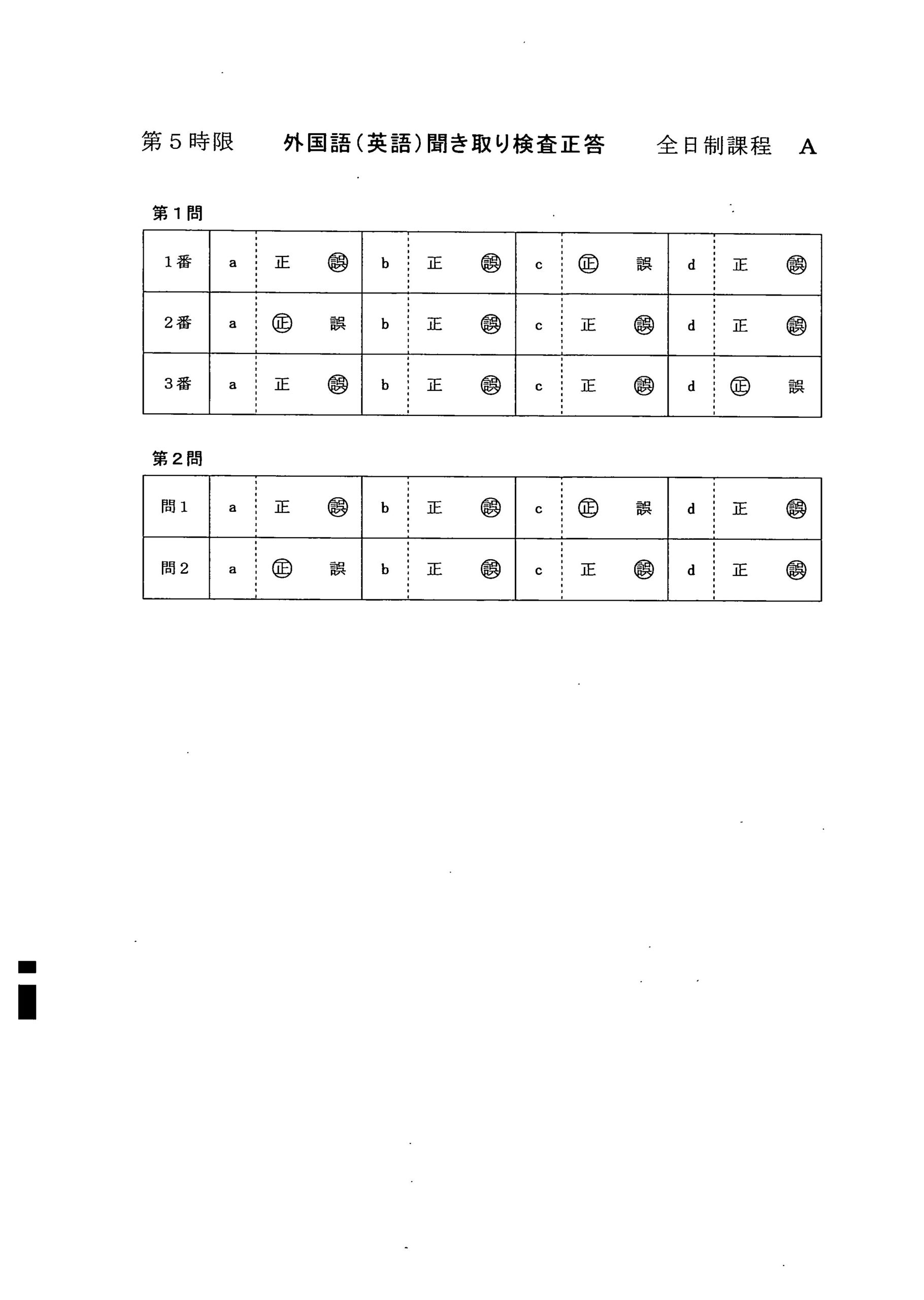 2020愛知県公立高校A英語聞き取り模範解答例