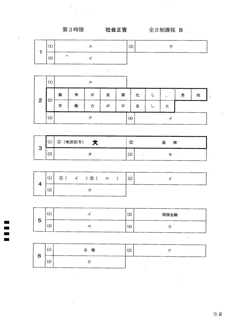 2020愛知県公立高校B社会_模範解答例