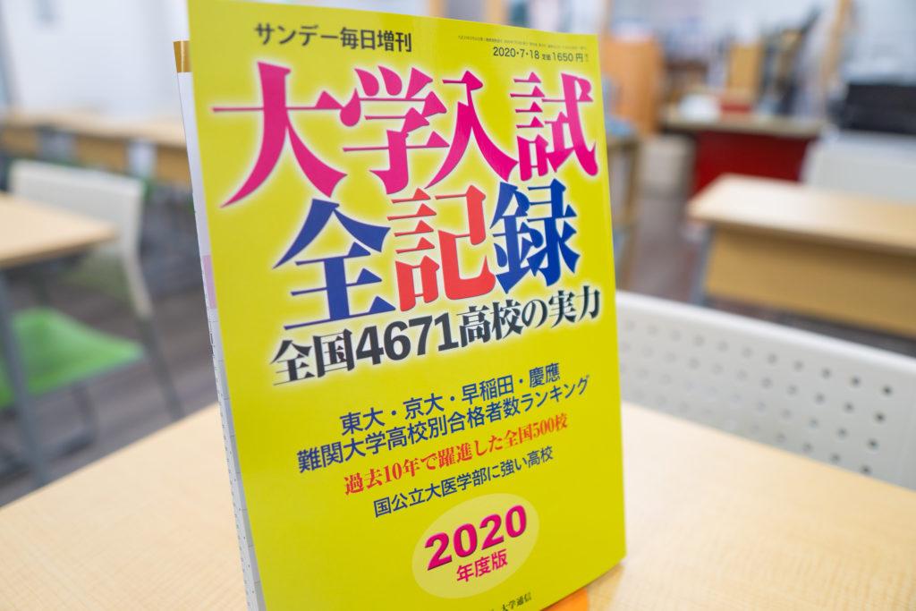 2020大学入試全記録