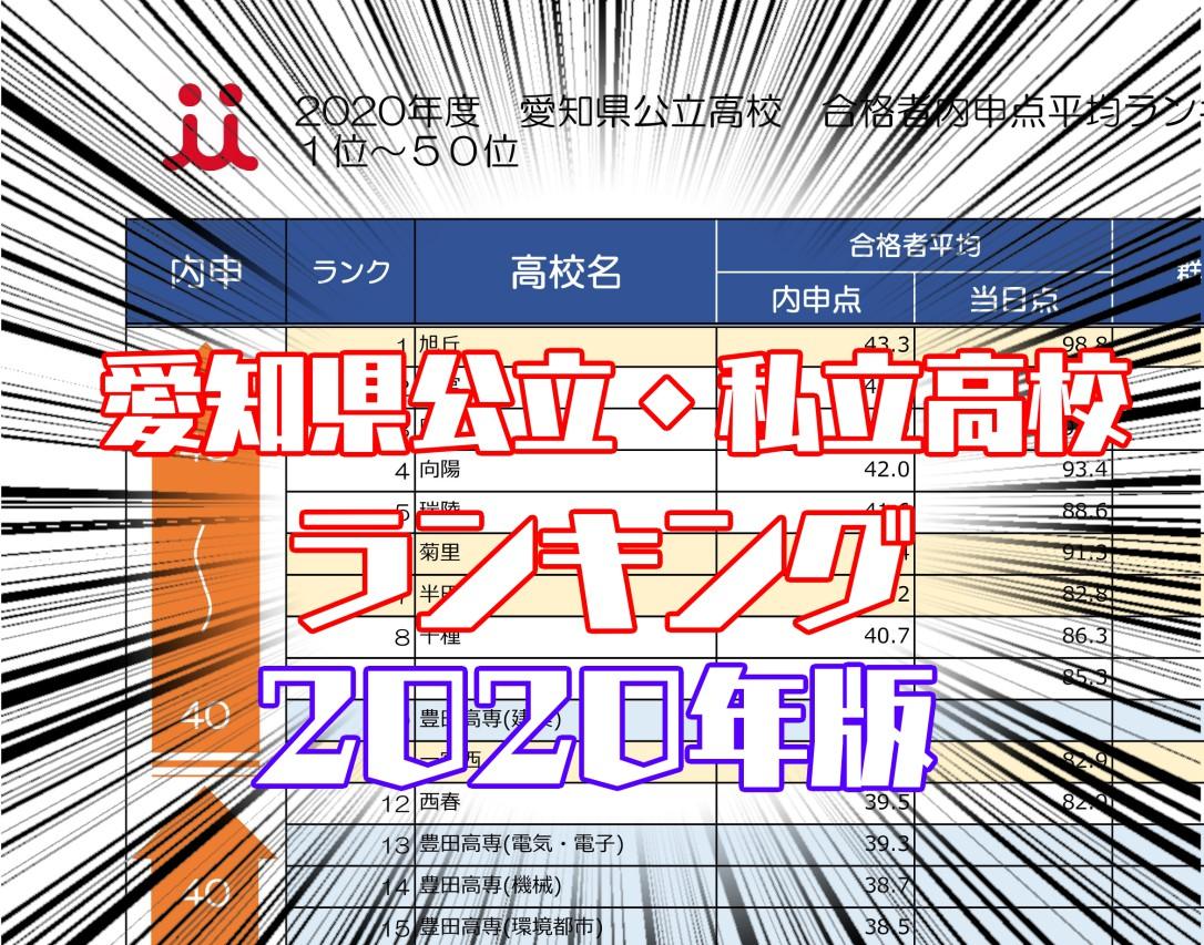 値 偏差 県 愛知 2020 高校