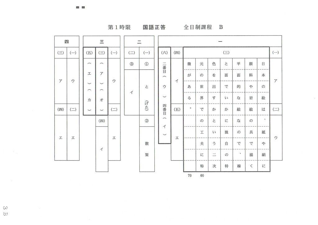 2021年度愛知県公立高校国語B解答例