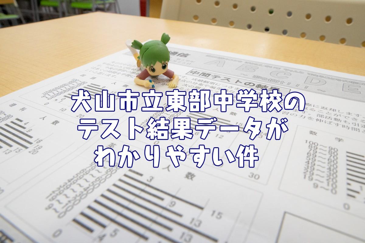 犬山市立東部中学校のテスト結果データ